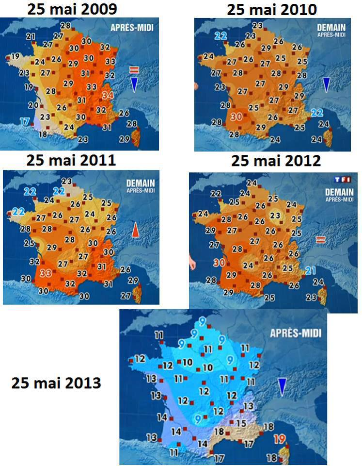 French weather forecast evolution